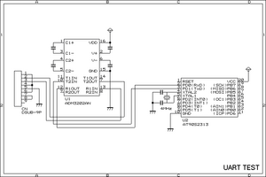 UART のテスト回路