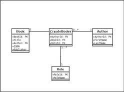 book_relation_example.png